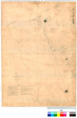 Survey of part of the Avon River, by Thomas Watson (Sheet 2).