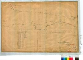 Plan showing portion of the Jarrah Company's Grant from the Bunbury Road to Rockingham Towns...