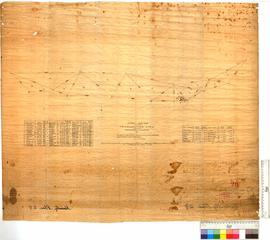 Triangulation Sheet. Point D'Entrecasteaux to Haul-Off Rock, 1876-7 [scale: 1/4 inch to 1 mile of latitude].