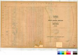 Perth 18J. Plan of Perth Burial Ground as marked out in 1845 bounded by Waterloo Crescent, Wickham & Horatio Streets (unsigned) [scale: 20 feet to an inch, Tally No. 005761].
