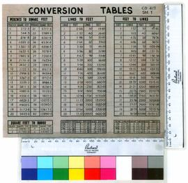 Conversion tables - links - feet - perches - roods