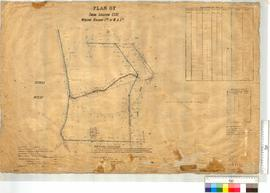 Location 1370 - The Midland Railway Company - with roads (Sheet 6) by J. Ewing, Fieldbooks 29, 31...