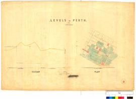 Levels taken in Perth by James Cowle (Lincoln, Stirling & Palmerston Streets) [Tally No. 0053...
